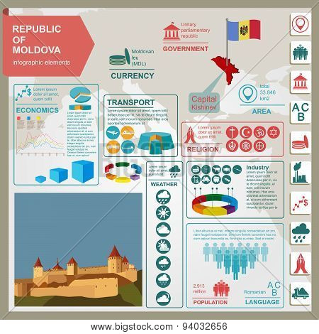 Moldova infographics, statistical data, sights