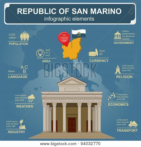 San Marino infographics, statistical data, sights