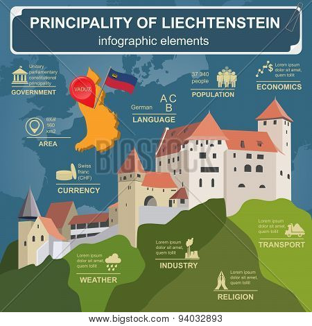 Liechtenstein infographics, statistical data, sights