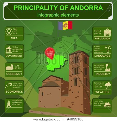 Andorra  infographics, statistical data, sights