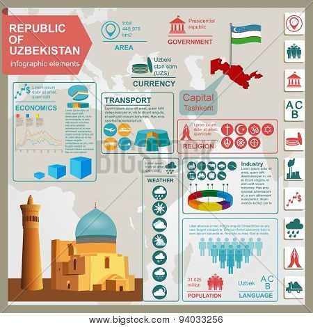 Uzbekistan  infographics, statistical data, sights