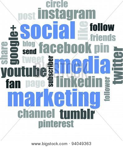 social media marketing tagcloud