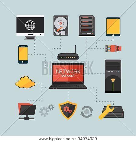 Computer Network Concept