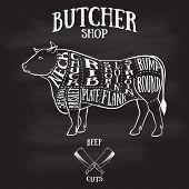foto of beef shank  - Butcher cuts scheme of beef - JPG