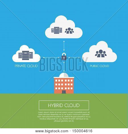 Hybrid cloud computing concept infographics template with icons. Private and public servers. Eps10 vector illustration.