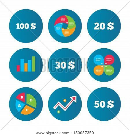 Business pie chart. Growth curve. Presentation buttons. Money in Dollars icons. 100, 20, 30 and 50 USD symbols. Money signs Data analysis. Vector