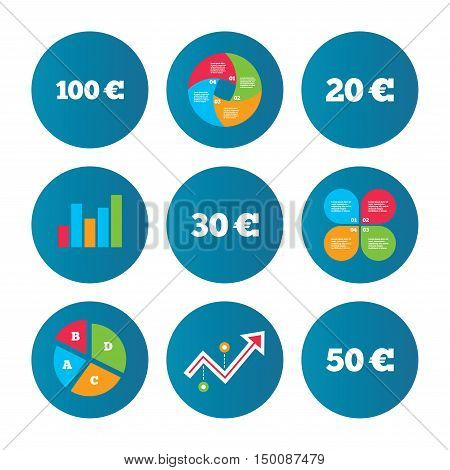 Business pie chart. Growth curve. Presentation buttons. Money in Euro icons. 100, 20, 30 and 50 EUR symbols. Money signs Data analysis. Vector