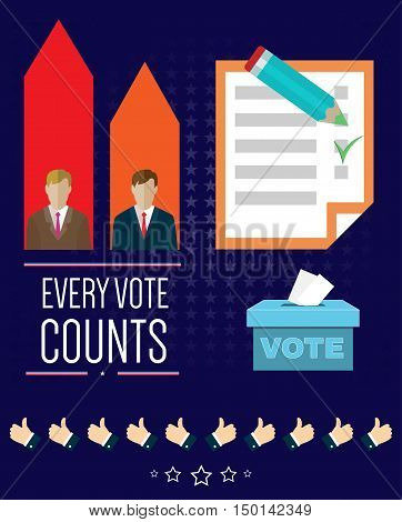 Digital vector usa election with vote box, every vote counts and candidate charts, flat style