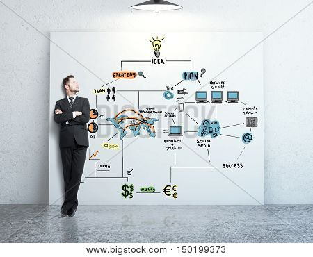 Businessman in concrete room leaning on whiteboard with creative business idea sketch