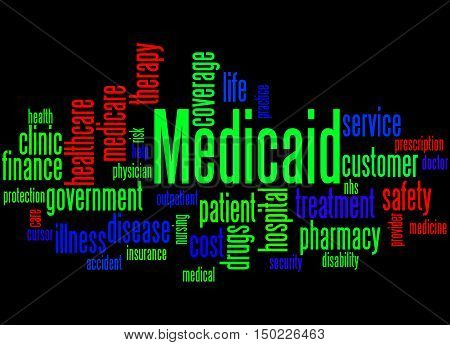 Medicaid, Word Cloud Concept 5
