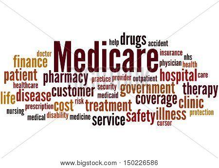 Medicare, Word Cloud Concept