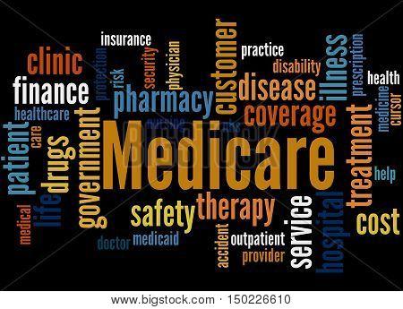 Medicare, Word Cloud Concept 2