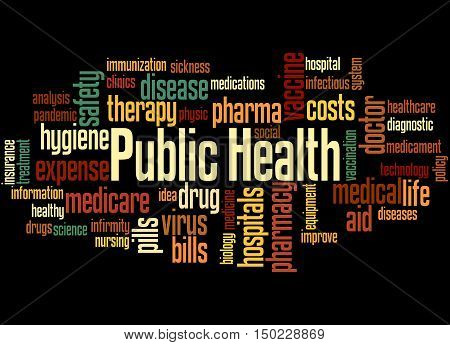 Public Health, Word Cloud Concept 5