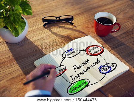 Process Improvement Workflow Action Plan Diagram Concept