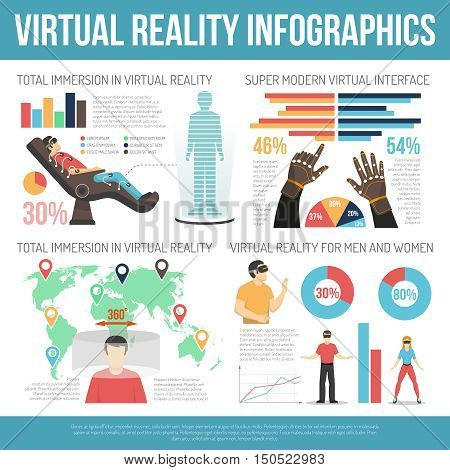 Virtual reality infographics template includes flat vector illustrations of super modern interface for total immersion in virtual reality