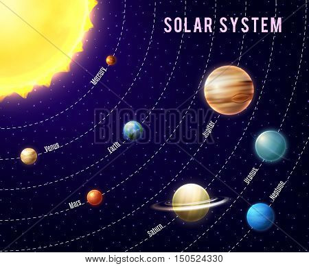 solar system and outer planets The road to lower costs outer planet missions has been paved by nasa's first   but can the cost of a mission to the outer solar system be cut to.