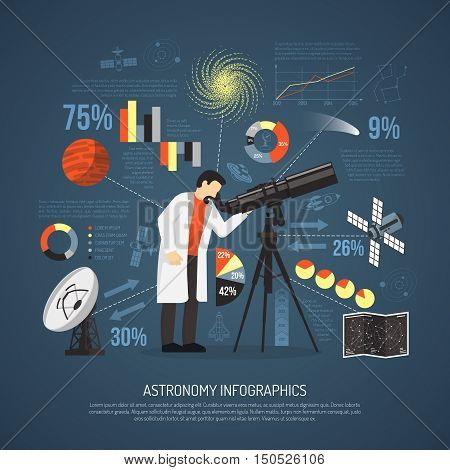 Astronomy flat infographics layout with scientist looking at stars through telescope sky map information artificial earth satellite and parabolic antenna icons flat vector illustration