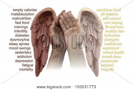 The good and bad effects of Food  - a pair of hands cupped, one pale one dark, each with an Angel wing pale and dark, with words relevant to the good and bad effects of food either side isolated on white