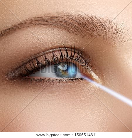 Laser Vision Correction. Woman\'s Eye. Human Eye. Woman Eye With