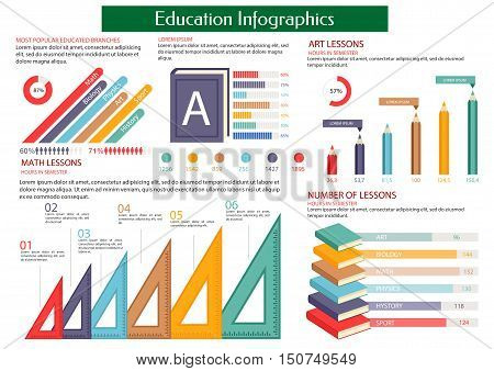 Education infographic placard template. Most popular educated branches maths, biology, physics, art, sport, history. Information, statistics, charts diagrams graphs with vector ruler pencil book
