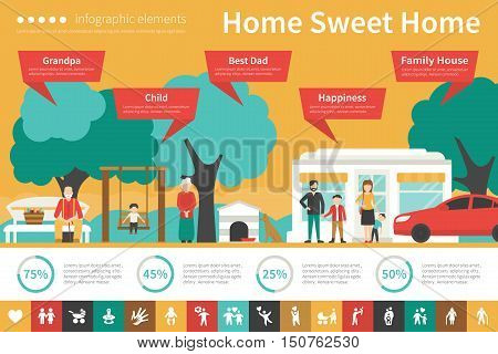 Home Sweet Home infographic flat vector illustration. Editable Presentation Concept