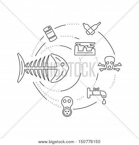 Pollution illustration made in line style. Environmental protection icon set. Web design template with symbols of planet ecology, concern for earth conservation. Vector eps10