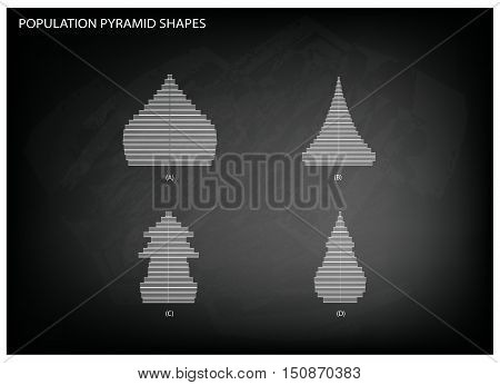 Population and Demography Illustration of 4 Types of Population Pyramids Chart or Age Structure Graph on Black Chalkboard Background.
