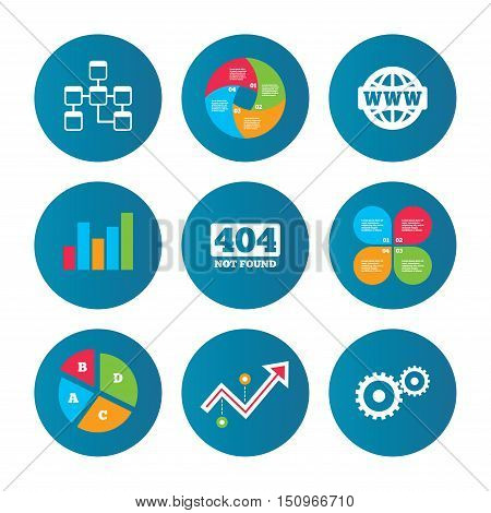 Business pie chart. Growth curve. Presentation buttons. Website database icon. Internet globe and gear signs. 404 page not found symbol. Under construction. Data analysis. Vector