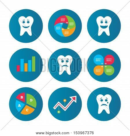 Business pie chart. Growth curve. Presentation buttons. Tooth happy, sad and crying faces icons. Dental care signs. Healthy or unhealthy teeth symbols. Data analysis. Vector