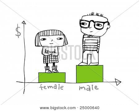 The female and man's schedule, charts (the salary, success etc.)