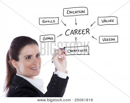 Businesswoman writing in the whiteboard her plan for a successful career (selective focus)