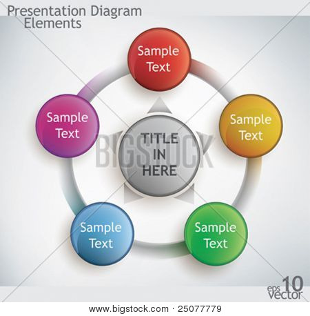 presentation diagram elements
