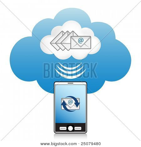 Cloud computing concept. Smartphone synchronizing email located in the