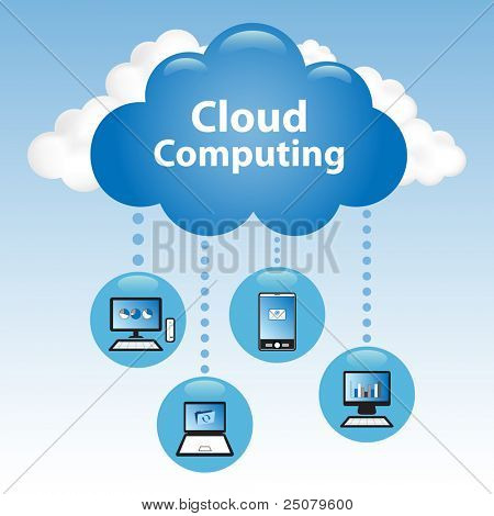 Cloud computing concept. Clientcomputers communiceren met bronnen in de