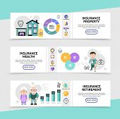 Flat Insurance Horizontal Banners With Diagrams Graphs Property Protection Health And Retirement Ass poster