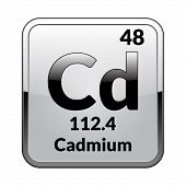 Cadmium Symbol.chemical Element Of The Periodic Table On A Glossy White Background In A Silver Frame poster