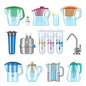 Water Filter Vector Filtering Clean Drink And Filtered Or Purified Liquid Illustration Set Of Minera poster