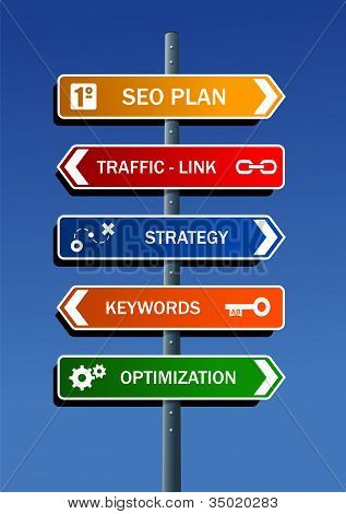 Seo Plan Steps Road Post