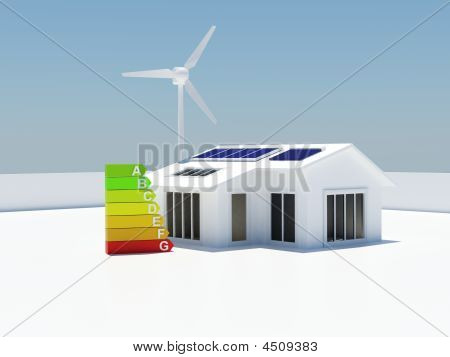 Energy Rated Eco Friendly House