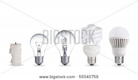 Different Kind Of Light Bulbs