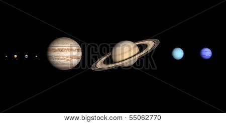 The Planets Of The Solar System Blank