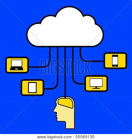 Media Devices In The Cloud