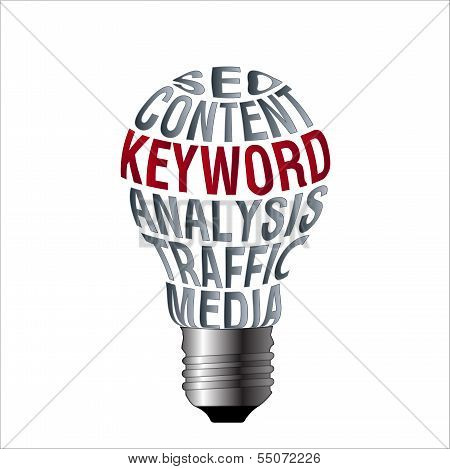 Bulb Of Seo Content Keyword Analysis Traffic Media