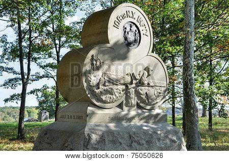 Memorial Monument, Gettysburg, Pa