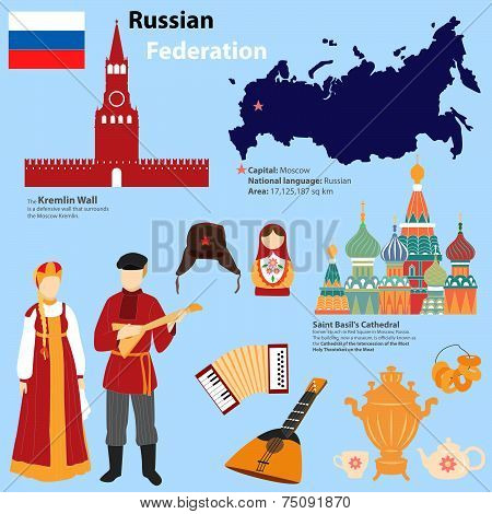 Tourist Information About Russia.