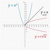 picture of mathematics  - Vector illustration of mathematics functions - JPG
