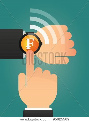 Hand Pointing A Smart Watch With A Swiss Franc Sign