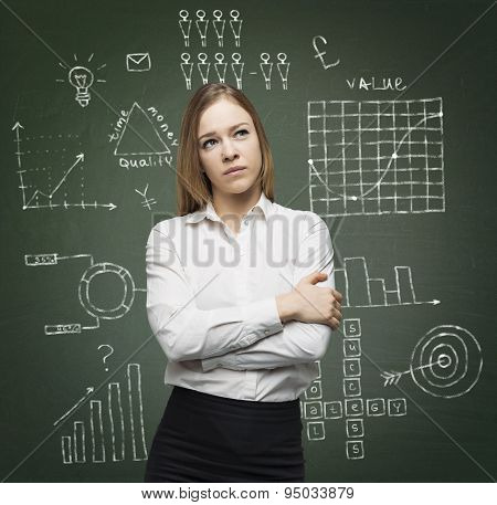 Business Lady Is Thinking About Optimisation Of The Business Process. Graphs And Flowcharts Are Draw