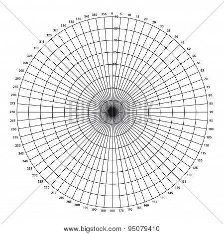 Wind Rose Diagram