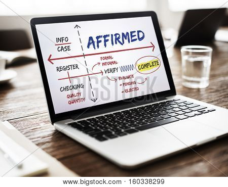 Affirmed Authorized Certified Guaranteed Concept